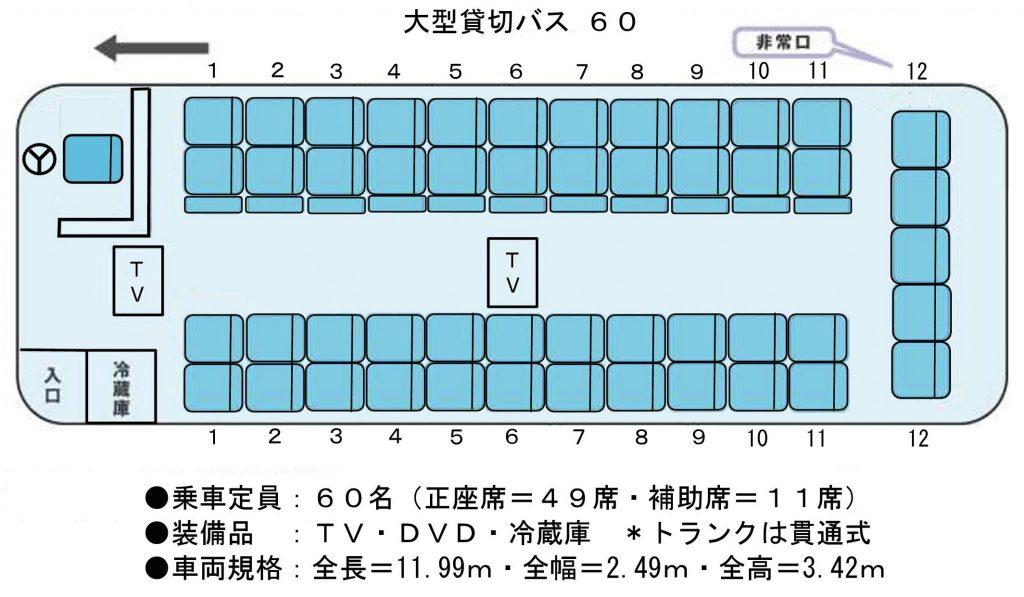 大型60座席