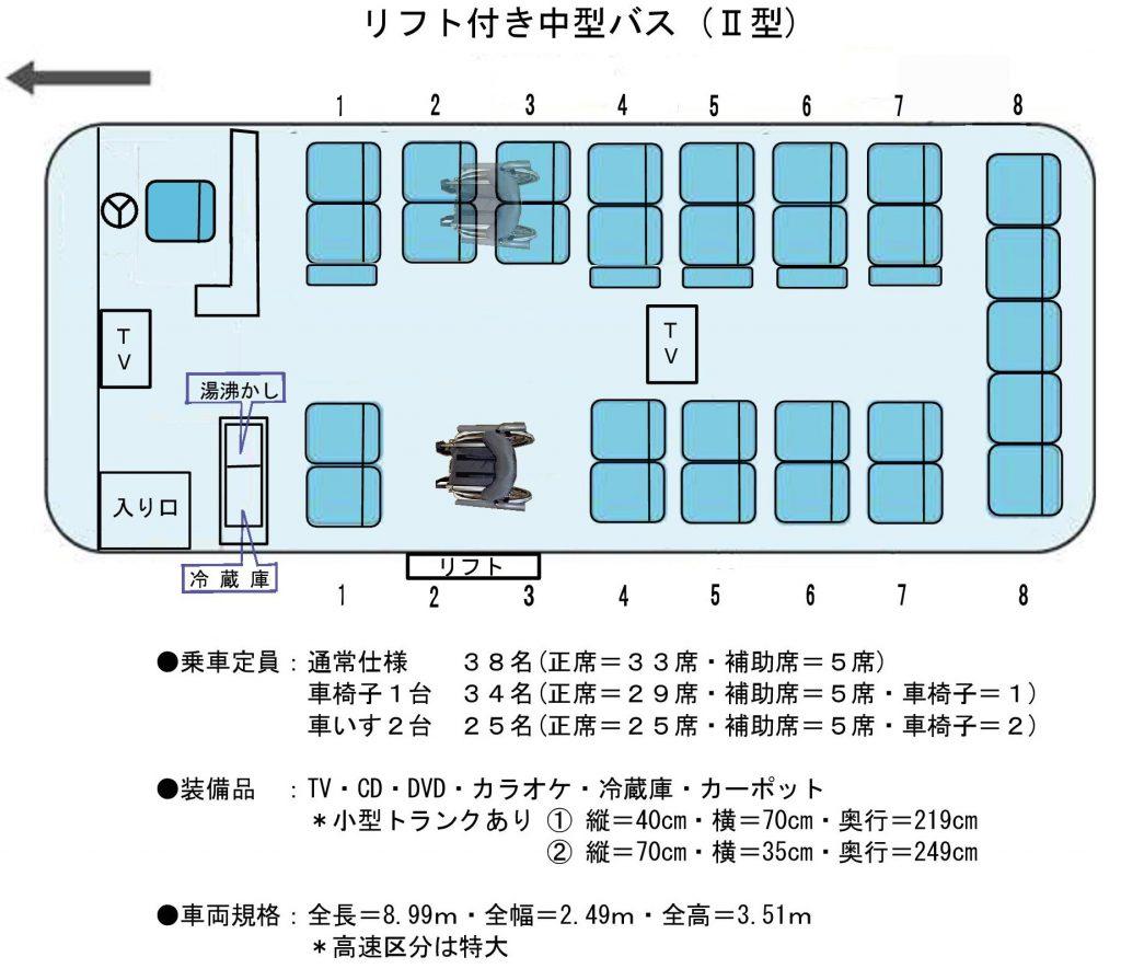 中型リフト座席 Ⅱ型