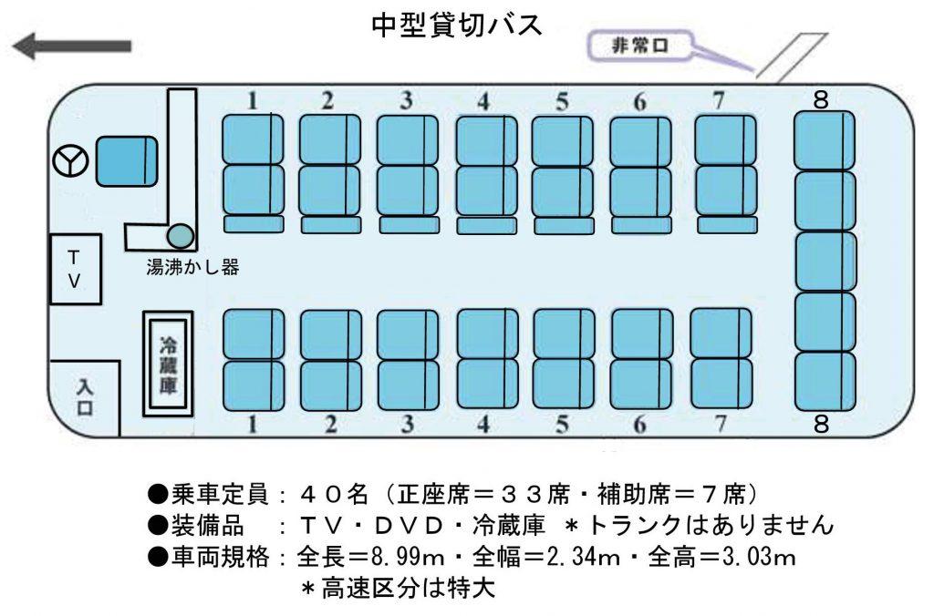 中型バス座席